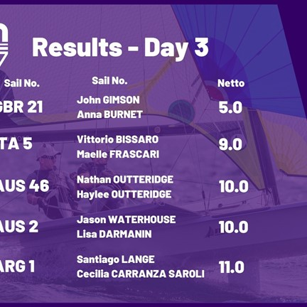 Results from Day 3