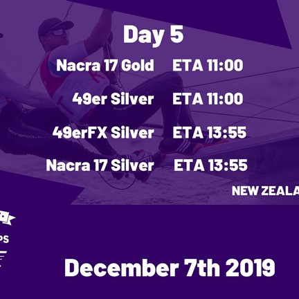 Schedule for Day 5 Dec. 7